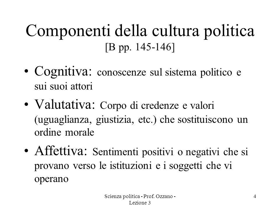 Componenti della cultura politica [B pp. 145-146]